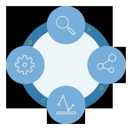graf-gestion-de-procesos-industriales