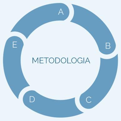 cuadro-metodologia